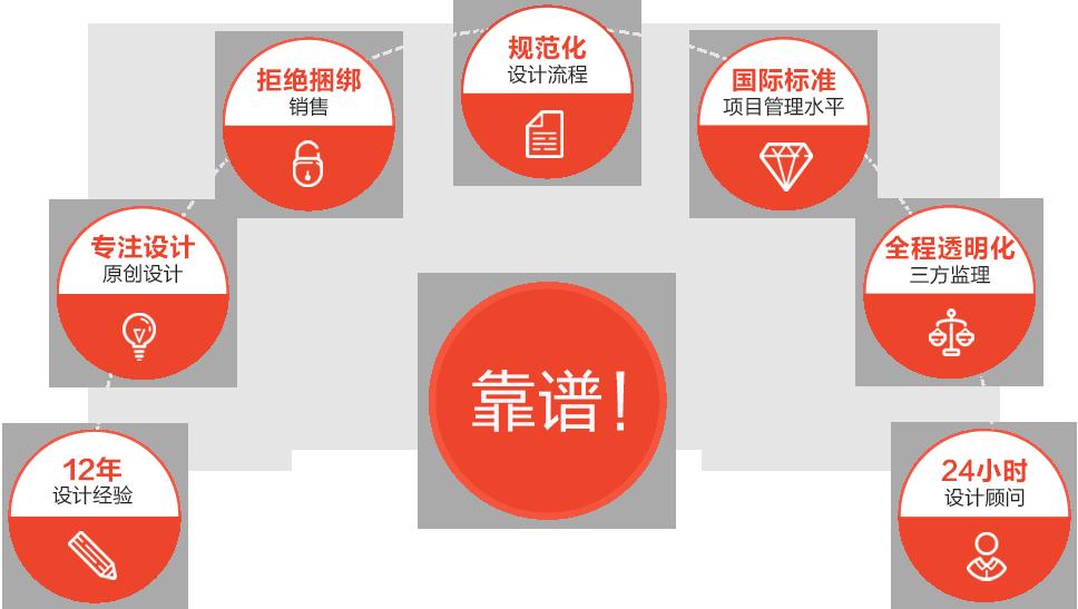 浩安长沙公装公司对比其他长沙装修公司的7大装修设计优势