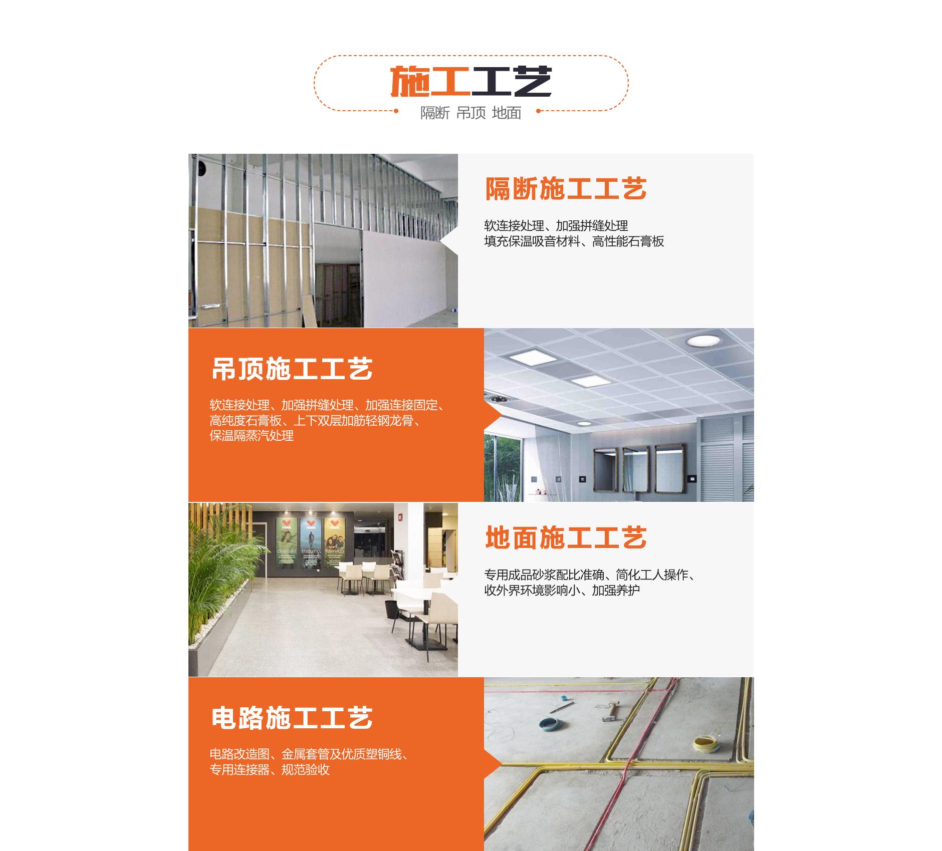 长沙办公室装修每平米报价整装的装修德系施工工艺,5A工程质量保障