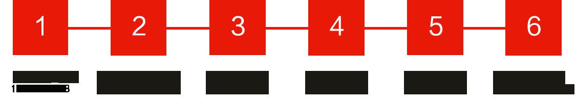 长沙装修公司浩安公装装修设计、消防施工6大步骤与服务流程图