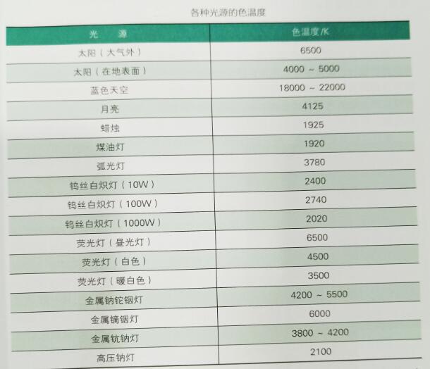 湖南浩安公装公司装修设计资讯知识长沙办公设计灯光色彩的安排