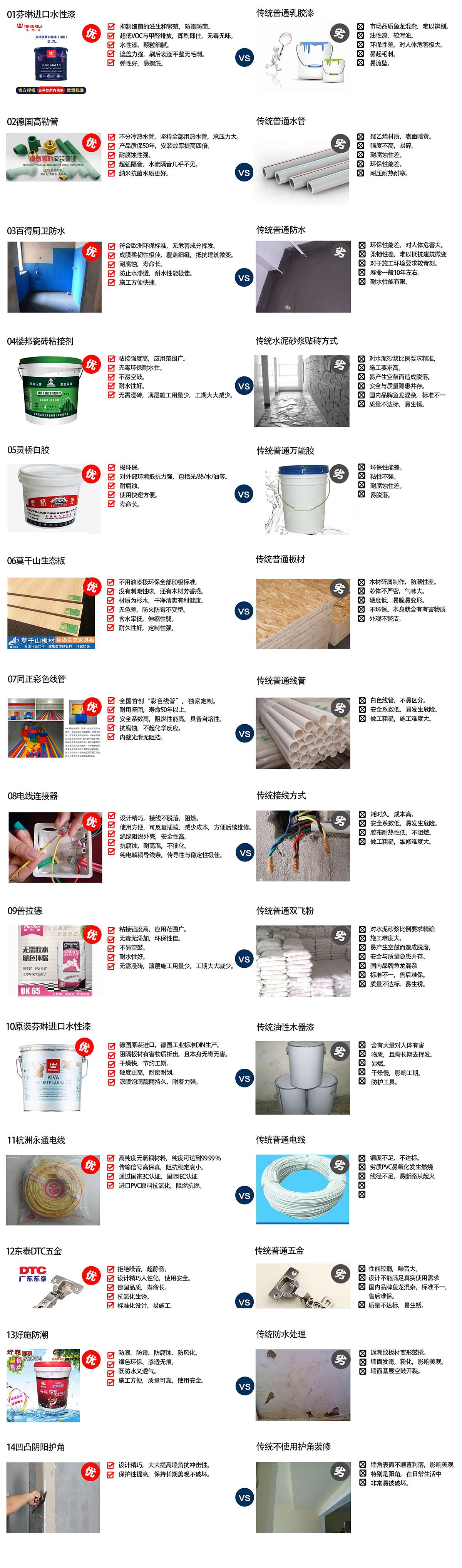 长沙办公室装修设计浩安公装品质工艺环保材料选择介绍图